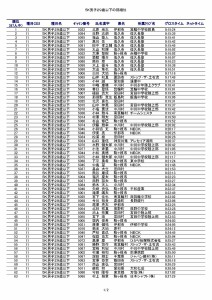 result 11 5km29 ページ 1