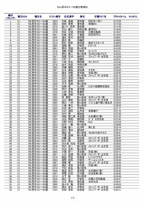 result 11 5km40-49 ページ 1