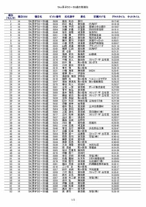 result 11 5km50-59 ページ 1