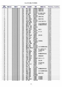 result 11 5kmw29 ページ 1