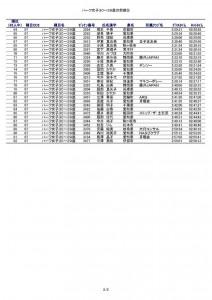 result 07 halfw30-39 2