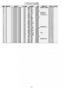 result hill 09 ページ 2