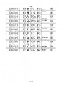 2014 result 3km m 1-3 ページ 2
