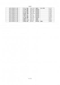 2014 result 3km w 4-6 ページ 2