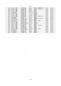 2014 result half w ページ 8