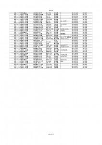 2014 result updown w ページ 7