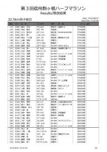 2015-5km-Men's ページ 4